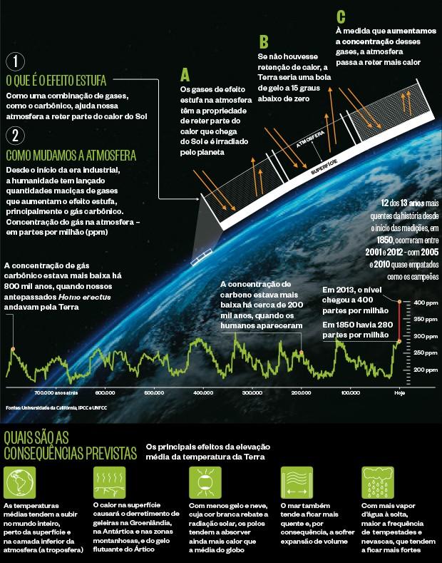 Cadê o apocalipse (Foto: reprodução/revista ÉPOCA)