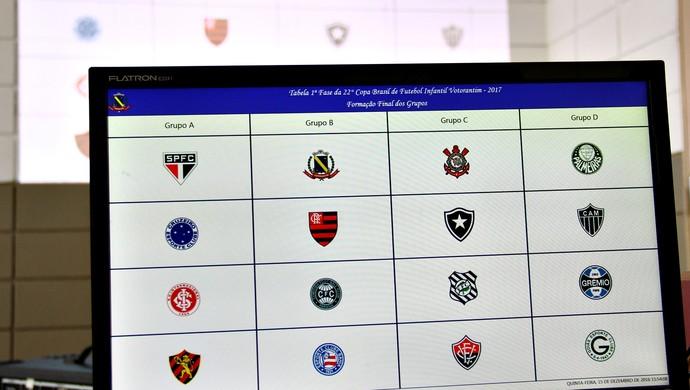Sorteio da Copa Brasil de Futebol Infantil (Foto: Divulgação)
