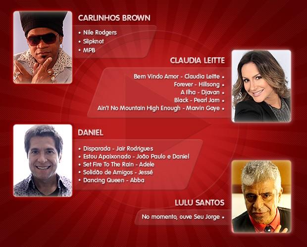 Conheça a 'playlist' preferida dos técnicos do The Voice Brasil (Foto: The Voice Brasil/TV Globo)