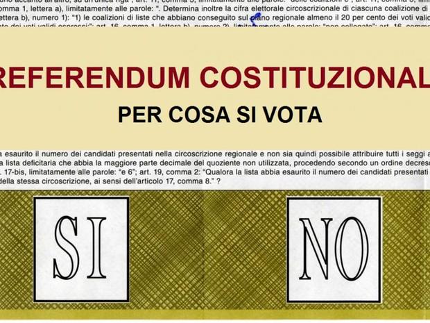Fac simile da cédula que será enviada aos cidadãos italianos e ítalo-brasileiros residentes no Brasil para votarem no referendo italiano sobre reforma constitucional da Itália (Foto: Reprodução)