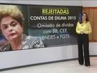 TCU rejeita contas do governo Dilma Rousseff pela segunda vez