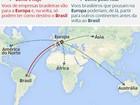 Acordo pode permitir que aéreas brasileiras voem da UE para a Ásia