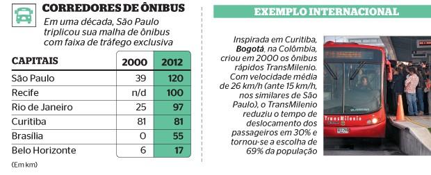 de ônibus (Foto: Rogério Cassimiro/ÉPOCA)
