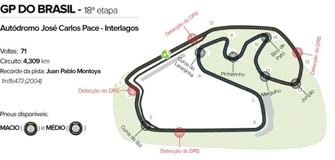 Circuito de Brasil formula 1 - 2 (Foto: Editoria de Arte)