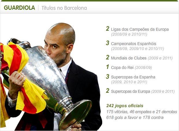 Info Titulos Guardiola 3 (Foto: infoesporte)