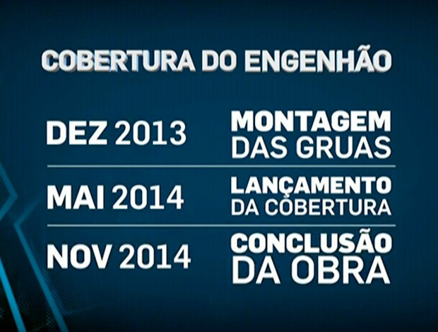 Planejamento aponta reabertura no fim de 2014 (Foto: Reprodução SporTV)