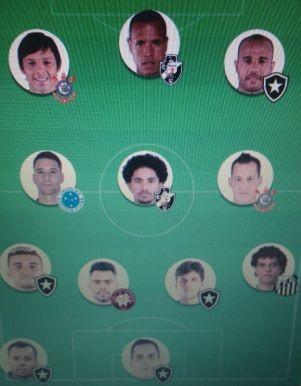 BLOG: Dicas rodada #10: Botafogo é a base para o time ideal no Cartola FC