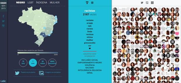 Prévia do Monitor de Direitos Humanos, ferramenta que vai reunir ofensas em redes sociais sobre negros, mulheres, indígenas e comunidade LGBT. (Foto: Divulgação/Labic (Ufes))