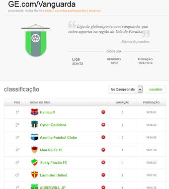 Classificação Liga GE.com/Vanguarda Cartola FC (Foto: Reprodução/ Cartola FC)