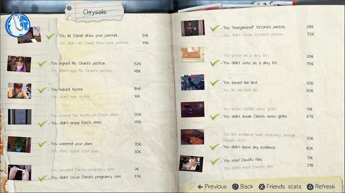 Life is Strange: É possível comparar suas escolhas com a de outros jogadores (Foto: Reprodução/Emanuel Schimidt)