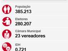 Confira a composição da Câmara Municipal de Campina Grande