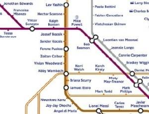 Mapa metrô de Londres atletas Olimpíadas (Foto: Reprodução)