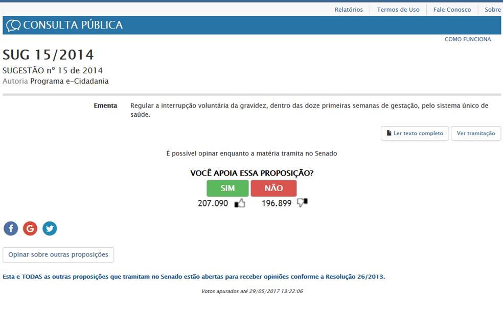 Projeto de ideia legislativa sobre regularização do aborto voluntário no Brasil está sob pública no site do Senado Federal (Foto: Portal e-Cidadania/Reprodução)
