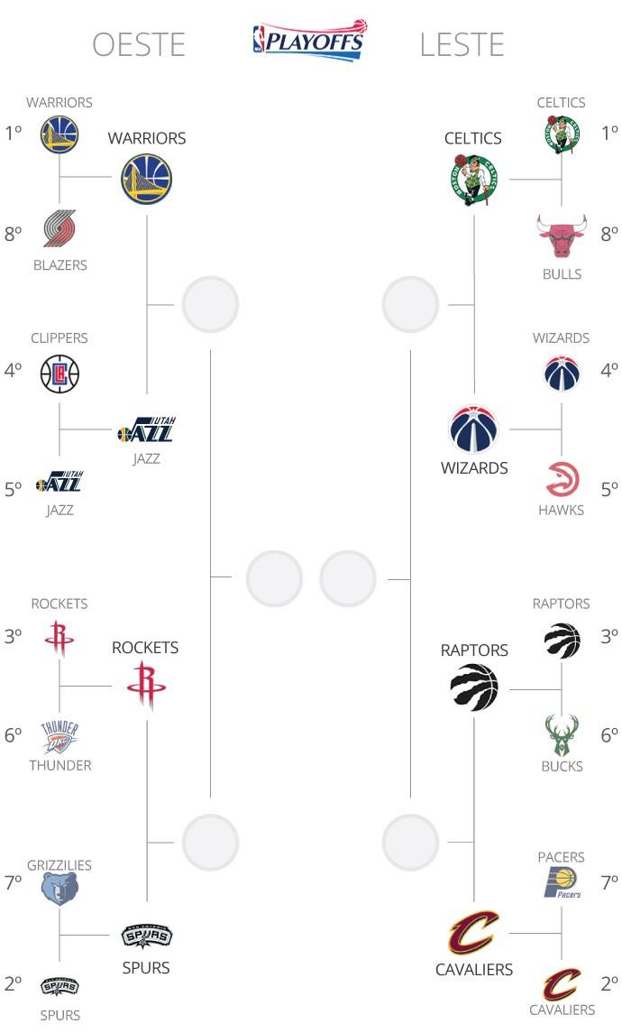 INFO - Tabela Confrontos playoffs NBA (Foto: Editoria de Arte)