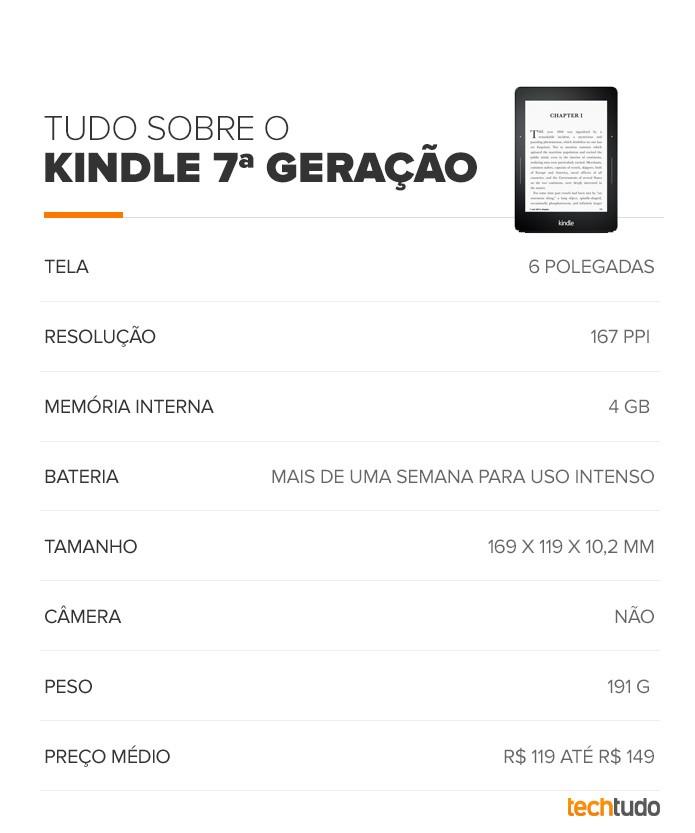 Tudo sobre o Kindle 7 geração (Foto: Arte/TechTudo)