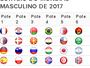 Campeão pan-americano, Brasil sobe de pote em sorteio do Mundial de 2017