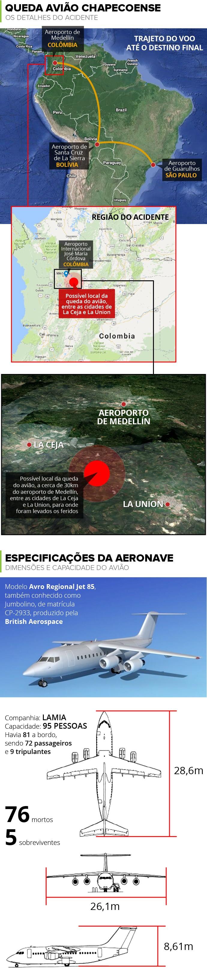 Info QUEDA AVIAO Chapecoense D (Foto: infoesporte)