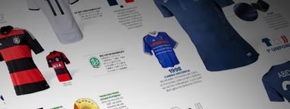 Os detalhes de todos os  uniformes das 32 seleções (arte esporte)
