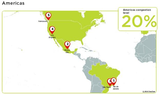 Pesquisa mostra índice de congestionamento em cidades dos continentes americanos (Foto: Reprodução)