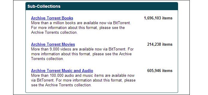 Internet Archive, o arquivo da Internet também usa torrents (Foto: Divulgação/Internet Archive)