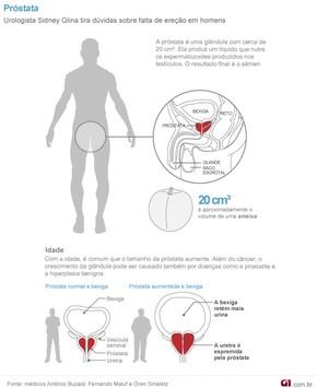 cancer ganglions hodgkin lung cancer genetic mutation