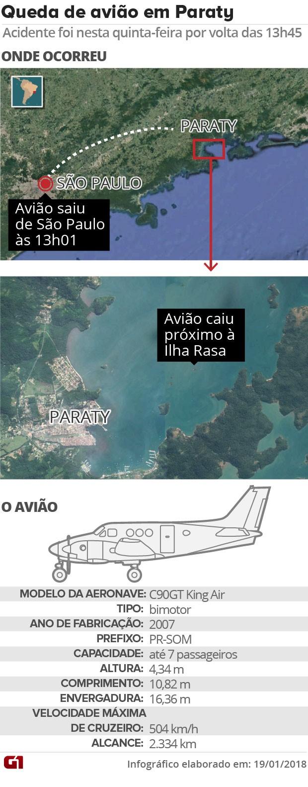 Aeronave cai em Paraty (Foto: Editoria de Arte/G1)