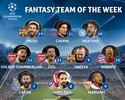 Mariano entra na seleção da rodada do fantasy game da Champions