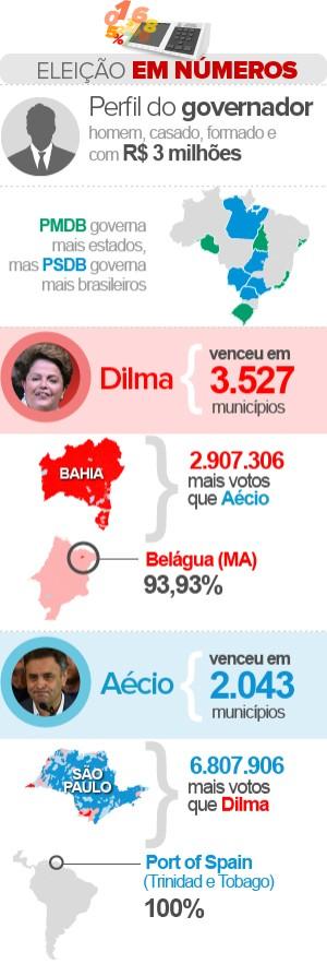 G1 traduz os números da eleição e mostra  o Brasil que foi às urnas aqui e no exterior (Editoria de Arte/G1)
