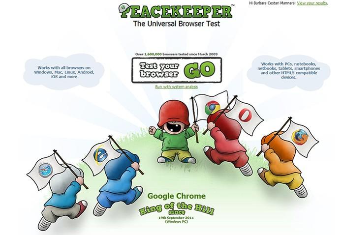79eaca550 Qual o melhor navegador para PC  Faça o teste online e descubra agora (Foto