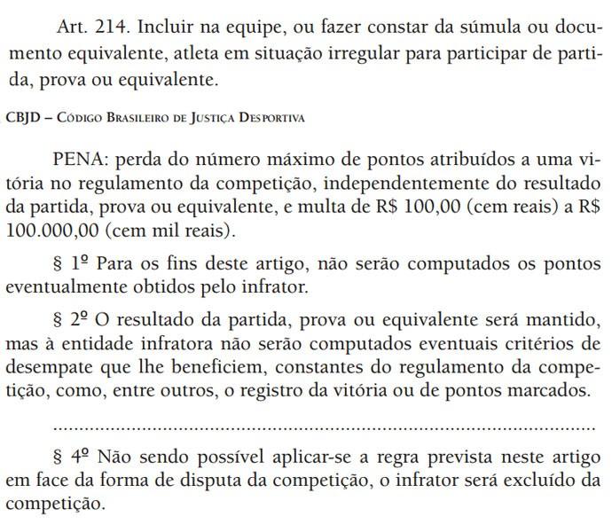 Artigo 214 CBJD 2014 (Foto: Reprodução/CBJD 2014)