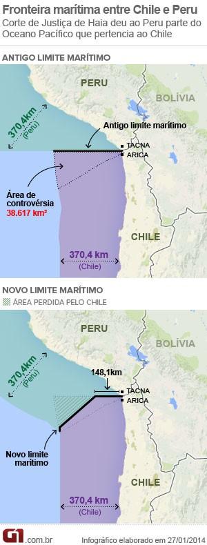 Arte limite marítimo chile e peru (Foto: Arte/G1)