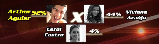 Arthur Aguiar é vencedor do Audição das Estrelas 2014 (Foto: The Voice Brasil / Tv Globo)