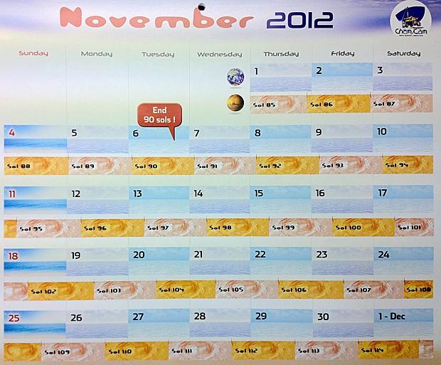 Calendário (Foto: Nasa/JPL-Caltech)