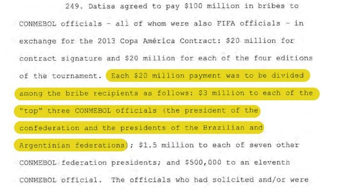 reprodução Taffic corrupção dinheiro FIFA (Foto: Reprodução)
