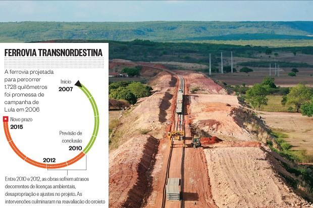 Ferrovia transnordestina (Foto: Nilton Fukuda/Estadão)