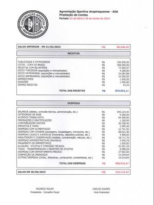 Prestação de contas, ASA (Foto: Divulgação/ASA)