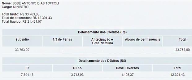 Remuneração de Dias Toffoli (Foto: Reprodução/STF)