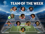Seleção da semana da Champions aparece recheada de brasileiros
