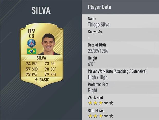 Thiago Silva - rating - fifa 17