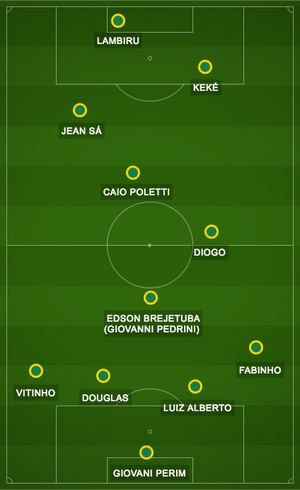 Provável escalação do Tupy-ES para o jogo com o Atlético-ES (Foto: GloboEsporte.com)