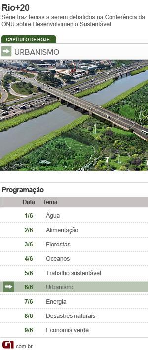 Ficha urbanismo 2 (Foto: Editoria de Arte/G1)