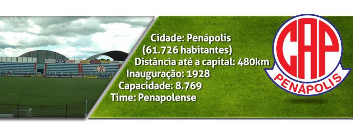 Header, estádio, Tenente Carriço, Penapolense (Foto: Arte / Eduardo Teixeira)