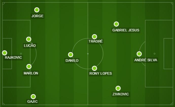 Campinho Seleção Mundial Sub-20 (Foto: GloboEsporte.com)