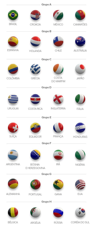 ARTE GRUPOS DA COPA - 3 (Foto: arte esporte)