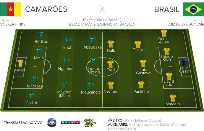 camarões x brasil ficha de apresentação - 2 (Foto: arte esporte)