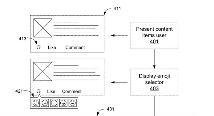 Patente antiga do Facebook sugere botão Não Curti e vários outros (Foto: Reprodução/Facebook)