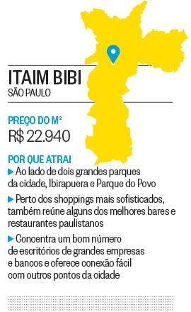 Itaim Bibi (SP) (Foto: reprodução)