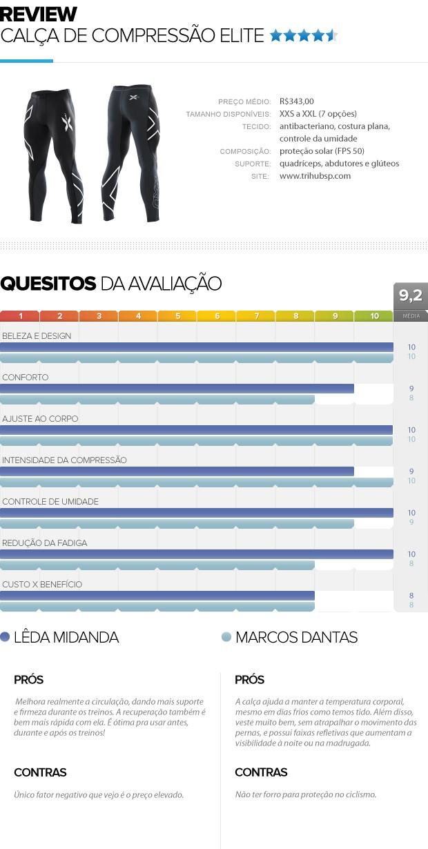 REVIEW Calça de compressão Elite, Eu Atleta (Foto: Editoria de Arte / Globoesporte.com)