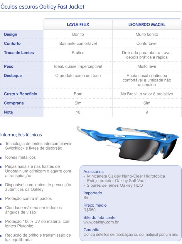 TESTAMOS  óculos Fast Jacket - eu atleta   globoesporte.com ce1b6e0914