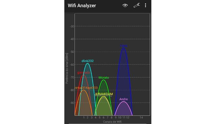 Wifi Analyzer, app que mede potência do sinal de Wi-Fi (Foto: Reprodução/Raquel Freire)